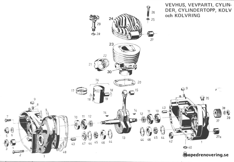 Gummibussning For Motorblock 19 Mm