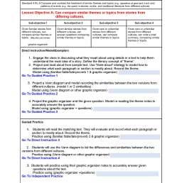 4.RL.7 Lesson Plans 4th Grade ELA (2 Lesson Plans) – ShopDollar.com: Online  Shopping for Teachers Saving on Classroom Supplies [ 2200 x 1700 Pixel ]