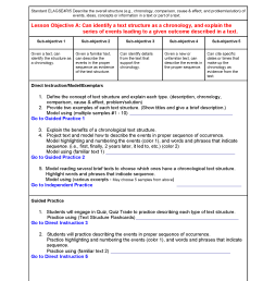 Georgia Lesson Plans ELAGSE4RI5 – ELA 4th Grade (4 Lesson Plans) –  ShopDollar.com: Online Shopping for Teachers Saving on Classroom Supplies [ 2200 x 1700 Pixel ]