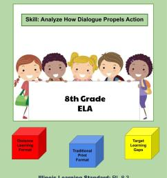 Illinois Worksheets RL.8.3 – Analyze How Dialogue Propels Action –  ShopDollar.com: Online Shopping for Teachers Saving on Classroom Supplies [ 1056 x 816 Pixel ]