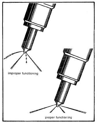 Figure 6-27. Fuel Injector Spray Pattern