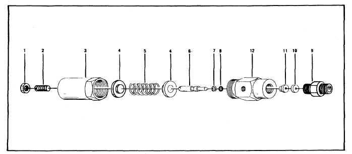 Figure 8-5. Priority Valve Assembly