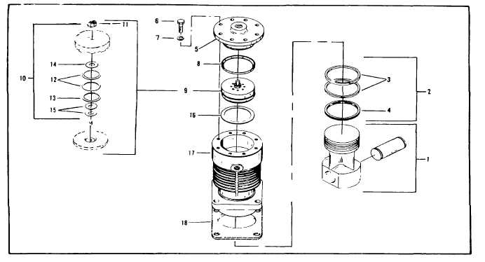 Figure 8-15. Second Stage Head, Cylinder, and Piston Group