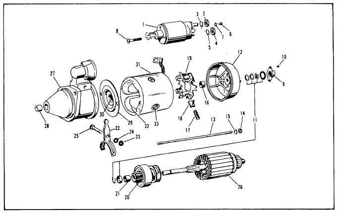 Figure 8-31. Starting Motor Subassembly