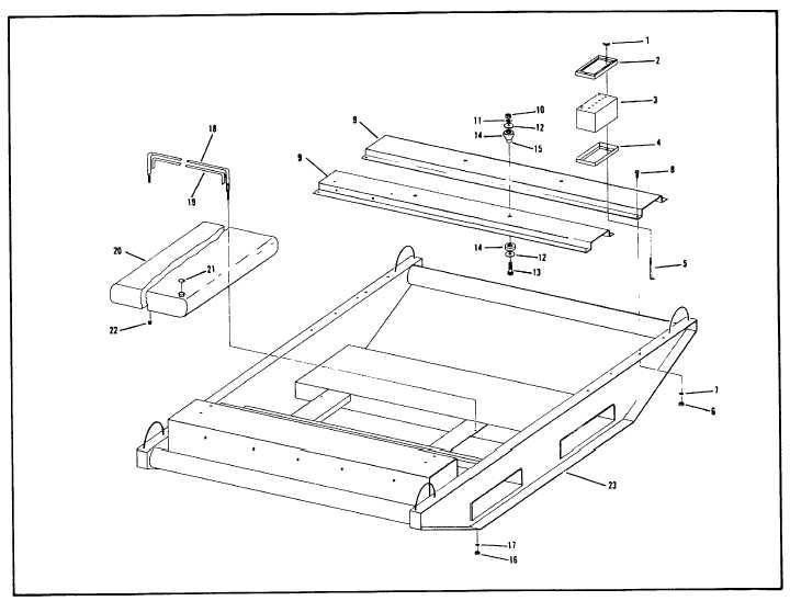Figure 8-38. Frame Group