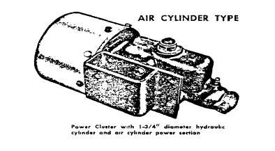SECTION VII. MANUFACTURERS DATA AIR-OVER-HYDRAULIC POWER