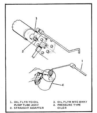 Figure 5-19. Compressor Oil Filter