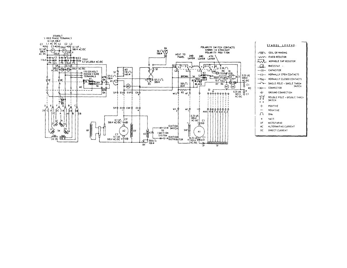 Figure 1. Schematic wiring diagram, model SECM.