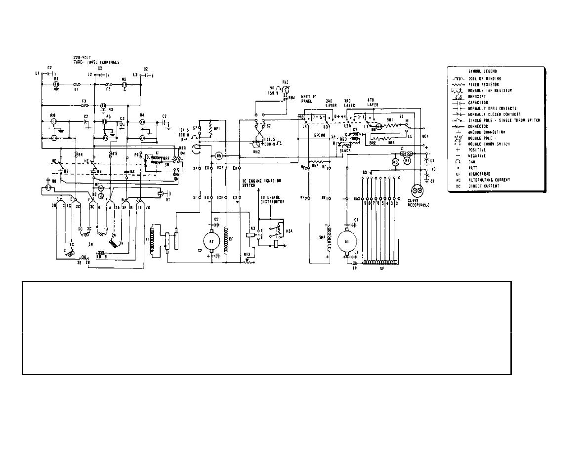 Figure 2. Schematic wiring diagram, model CMU-5.