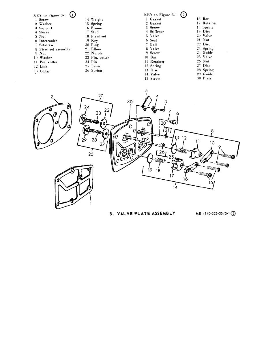 Figure 3-1. Air compressor, disassembly and reassembly (sheet 2 of 4).