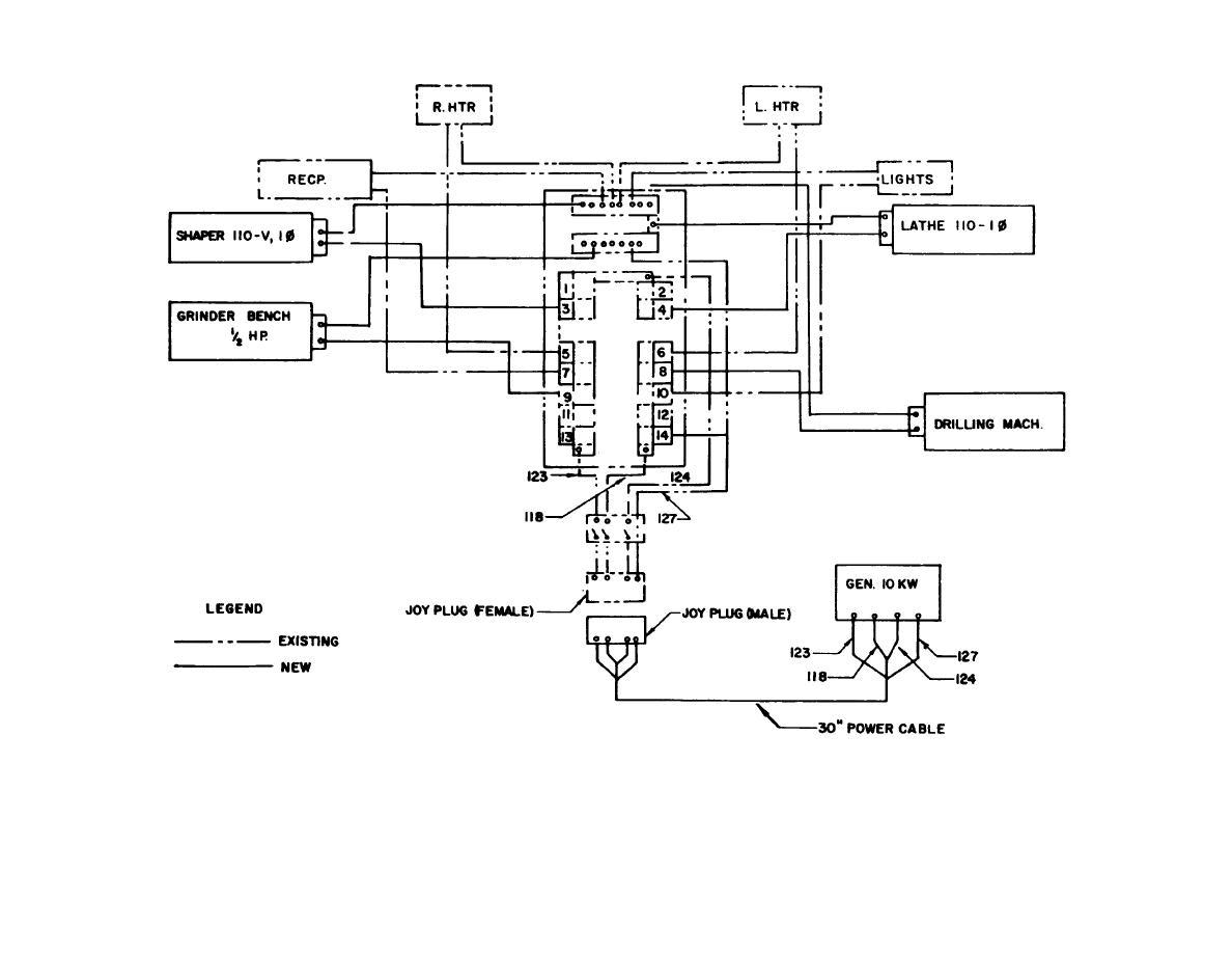 pneumatic wiring diagram