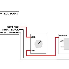 Attic Fan Thermostat Wiring Diagram Single Phase Submersible Motor Starter  Ideas