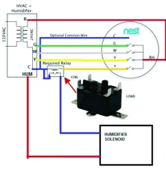 attic fan wire thermostat wiring diagram golkitcom remarkable pertaining to measurements 1096 x 1138 [ 1096 x 1138 Pixel ]