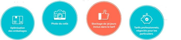 Découvrez les nouveaux services offerts par Shopiles via la carte premium !