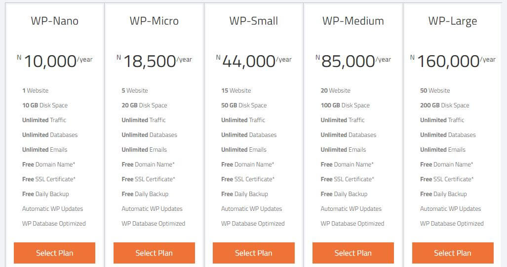 Garanntor Window Hosting Pricing