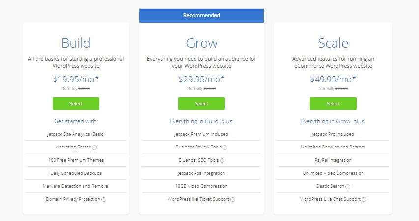 Bluehost WordPress Managed Hosting plan