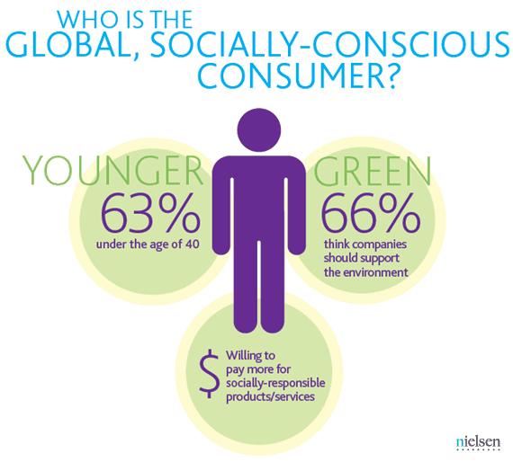 socially-conscious-consumer-1