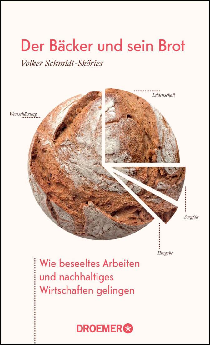 Der Bäcker und sein Brot: Wie beseeltes Arbeiten und nachhaltiges Wirtschaften gelingen