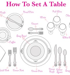 how to set a table setting ideas inspiration pinterest dinner formal shop room ideas forks knives [ 1422 x 1235 Pixel ]