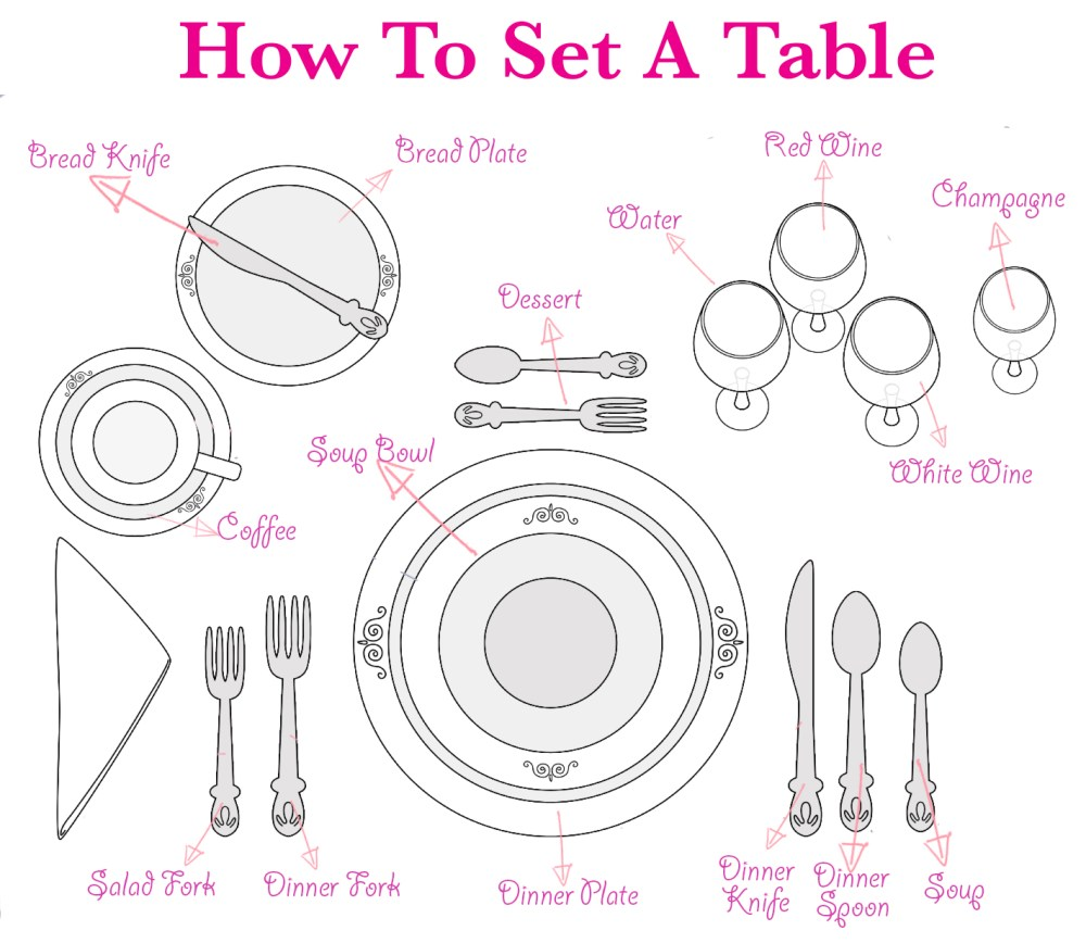 medium resolution of how to set a table setting ideas inspiration pinterest dinner formal shop room ideas forks knives