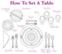 how to set a dining table cutlery  Roselawnlutheran