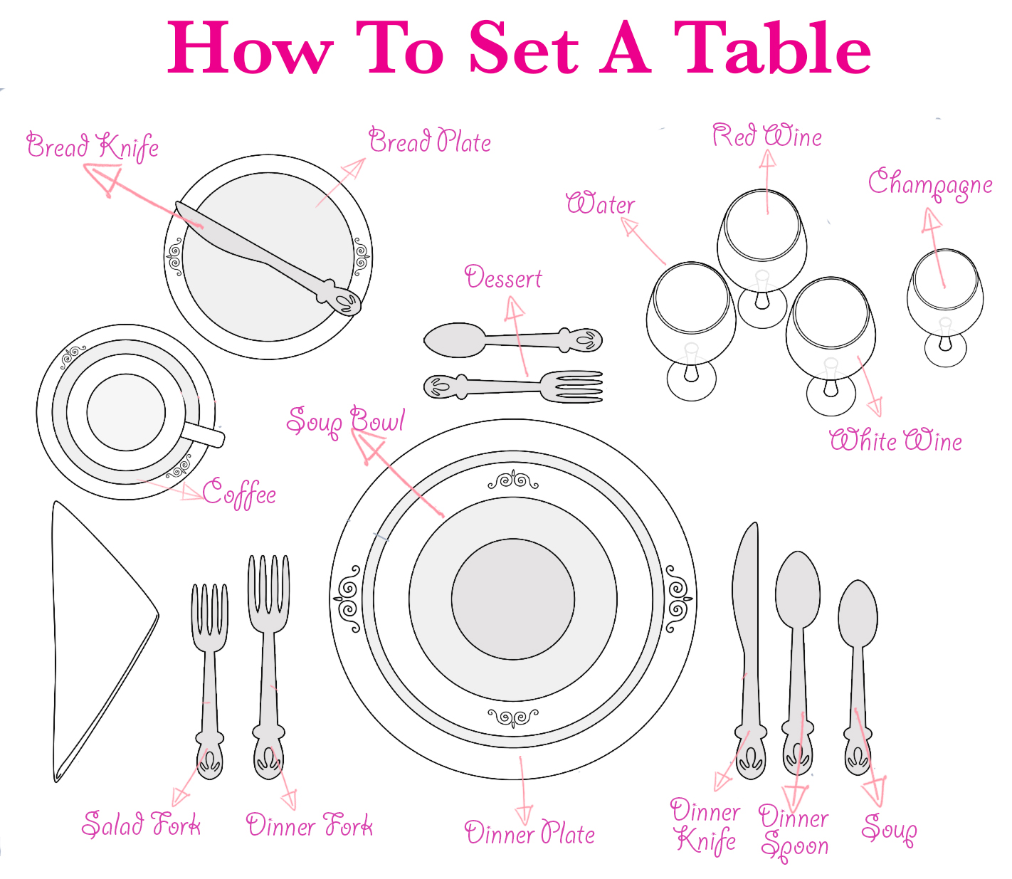 hight resolution of how to set a table setting ideas inspiration pinterest dinner formal shop room ideas forks knives