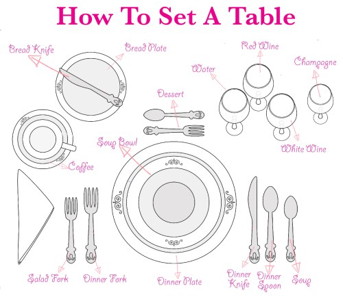 small resolution of how to set a table setting ideas inspiration pinterest dinner formal shop room ideas forks knives