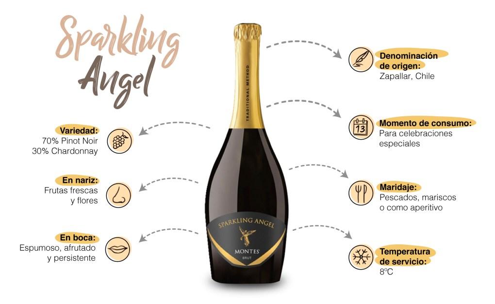 Rượu Vang Chile Montes Sparkling Angel có mầu vàng rơm đẹp mắt. Hương thơm của các loại hoa trắng, trái cây tươi, hạt dẻ, quả óc chó