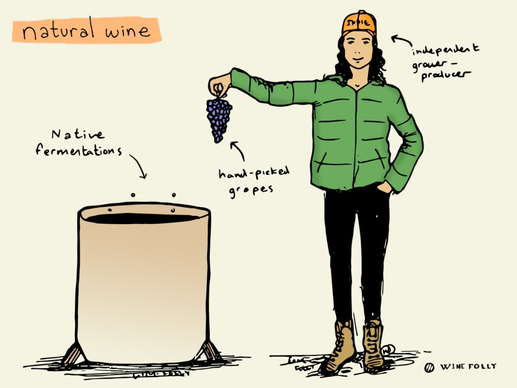 Nature wine hay Vang tự nhiên, là một phiên bản chưa qua lọc, chưa nấu chín, chưa qua chỉnh sửa
