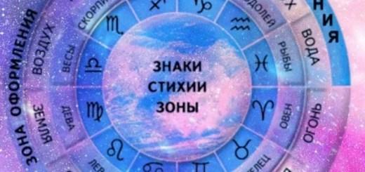 zodiak stihii