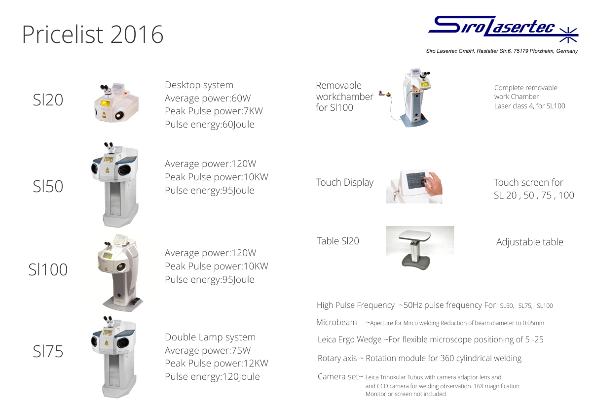 Laser Welding Machine Pricelist