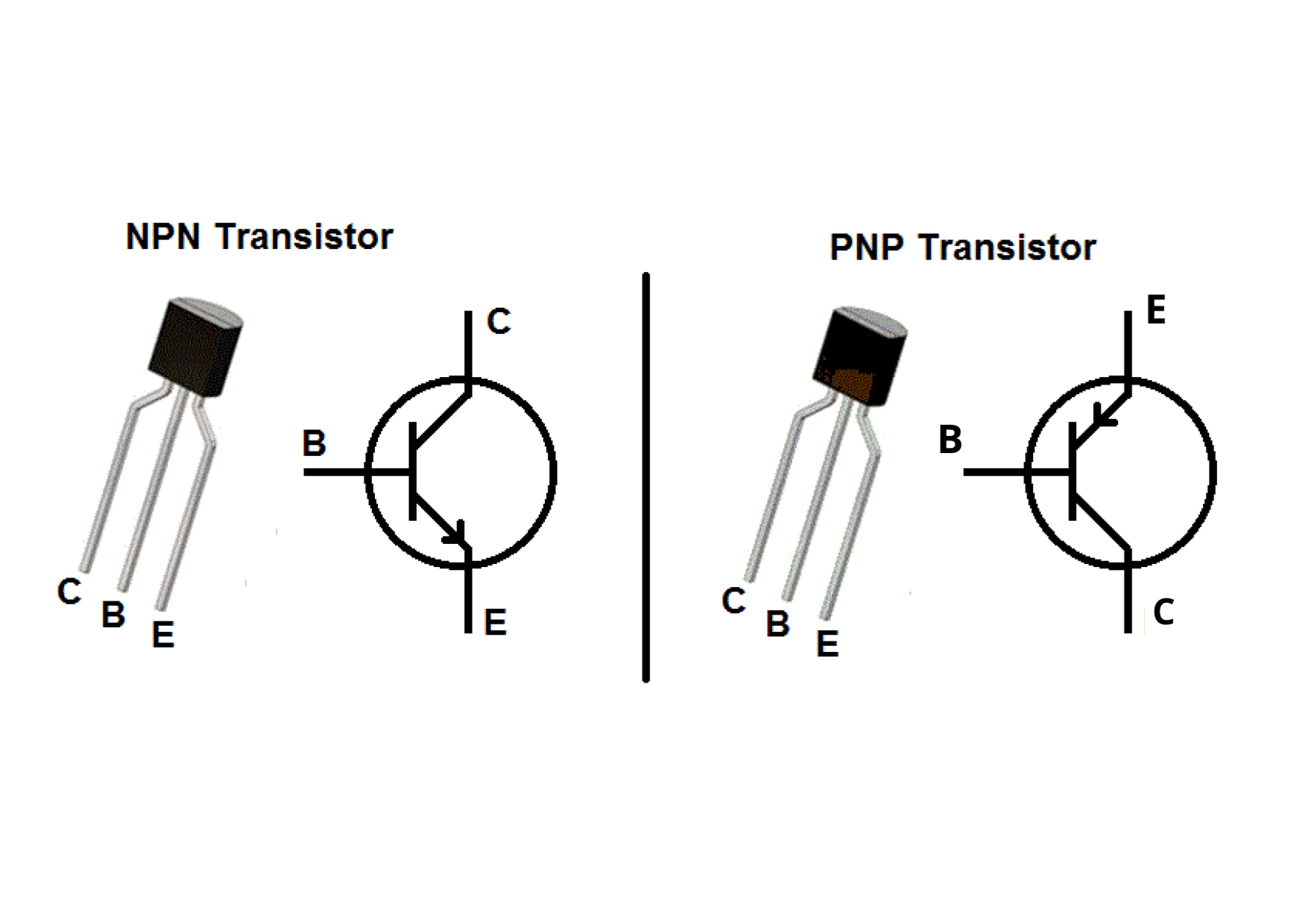 What Is The Difference Between Pnp And Npn