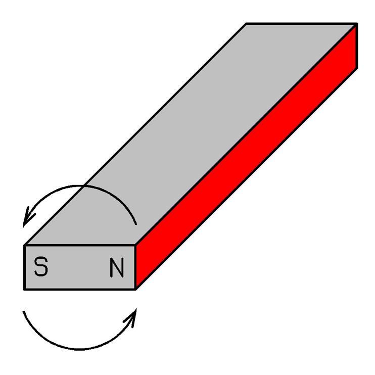 stratocaster hss wiring diagram shakespeare globe theater megaswitches schaller webshop magndreh