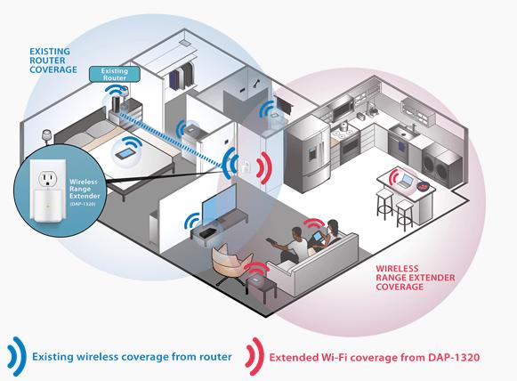 D-Link Wireless Range Extender