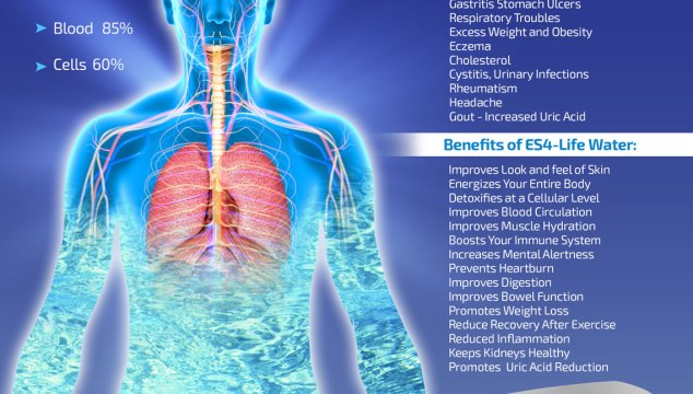 Why Drinking Alkaline Water Can Help With Energy