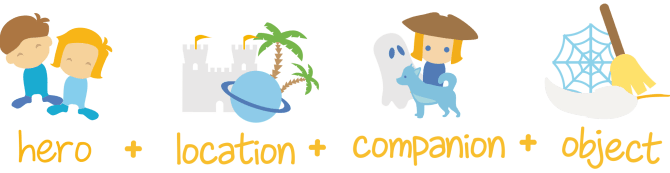 Create Your Own Storytime Adventures With Lunii