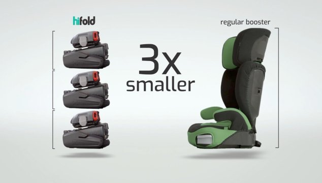 Compact Highback Booster Seat