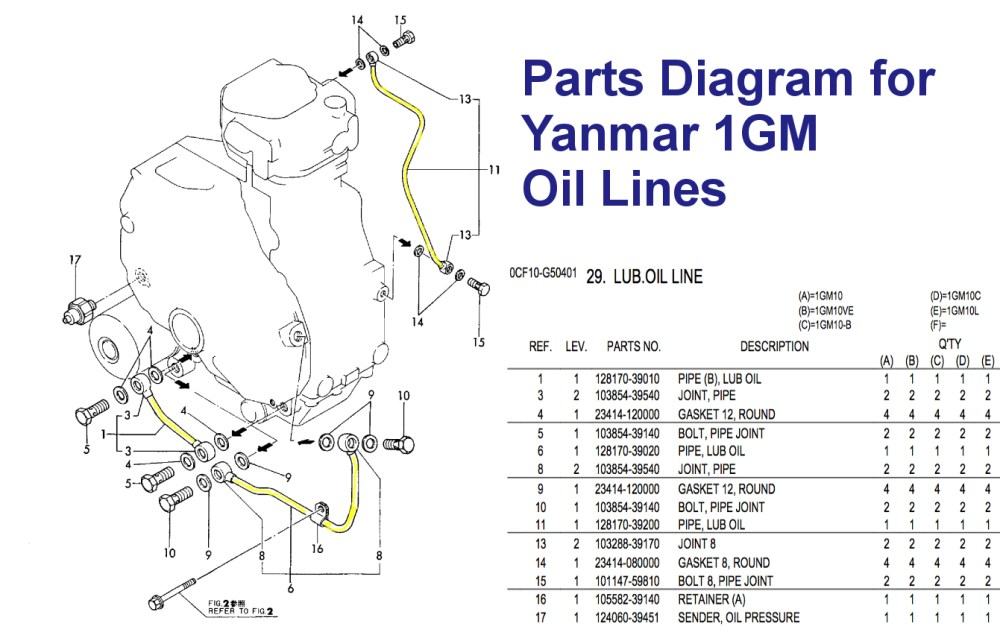 medium resolution of yanmar 1gm10 engine oil supply line parts list