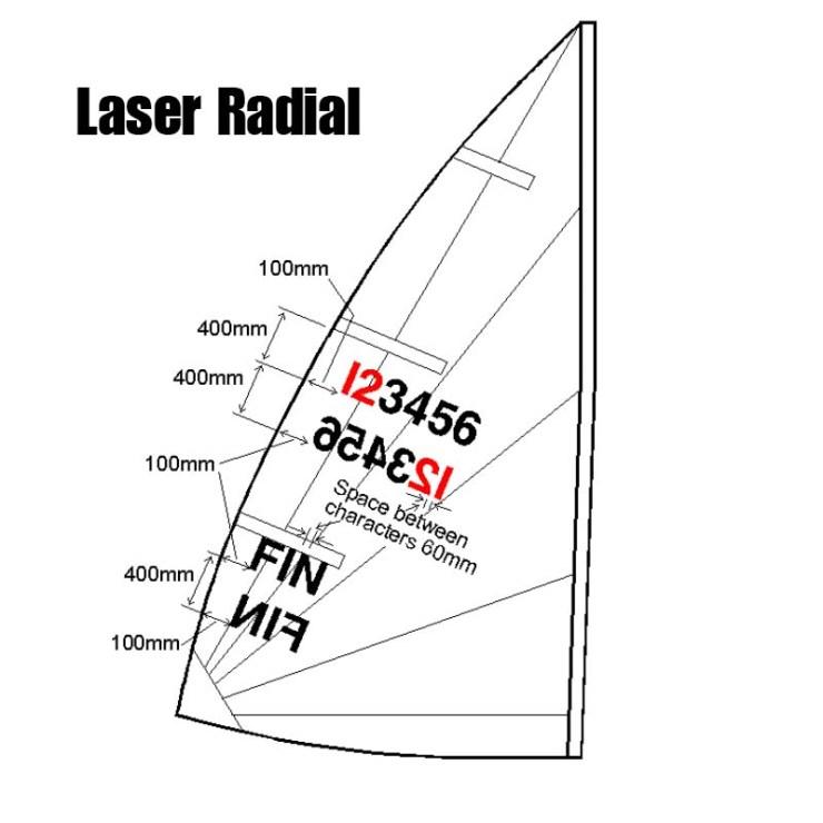 Laser Radial Numbers