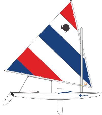 sunfish colors shoreline sailboats