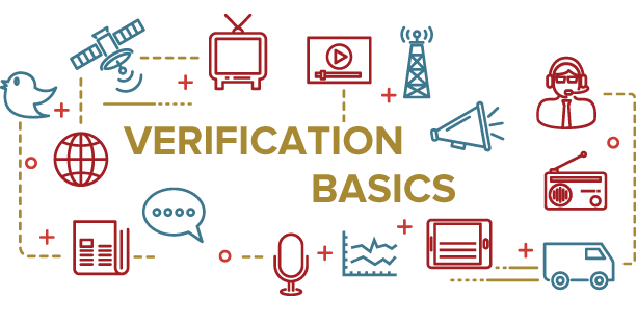 Verification Basics