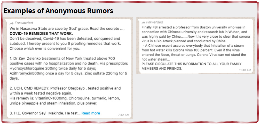 Examples of anonymous rumors on Messaging Apps include COVID remedies and allegations that the covid-19 pandemic was a bio attack.