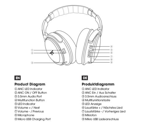 TaoTronics Headphones (TT-BH22): Pair Your Device Via