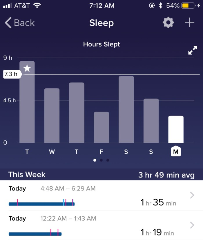 Fitbit sleep results from the past week of being a new dad