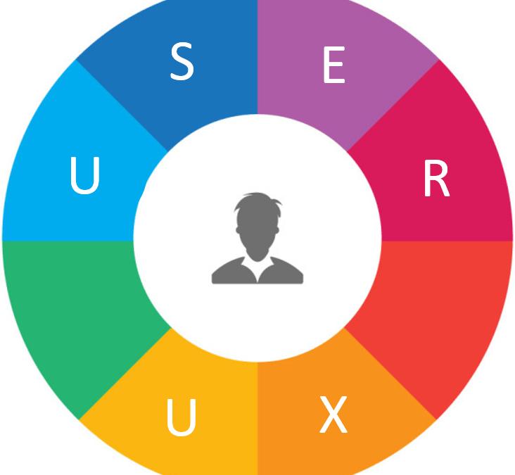 Des process simplifiés pour une meilleure productivité et expérience utilisateur