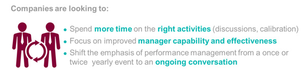 performance management Companies-are-looking-600x157