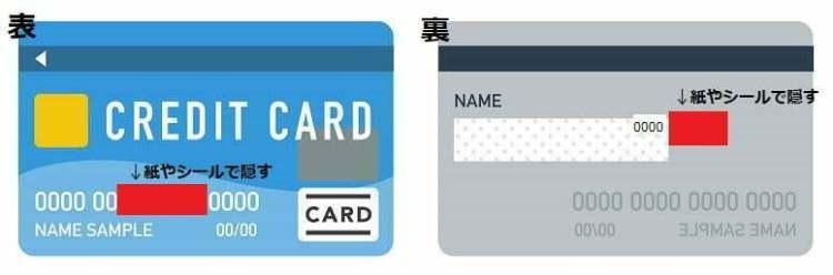 クレジットカードの表と裏
