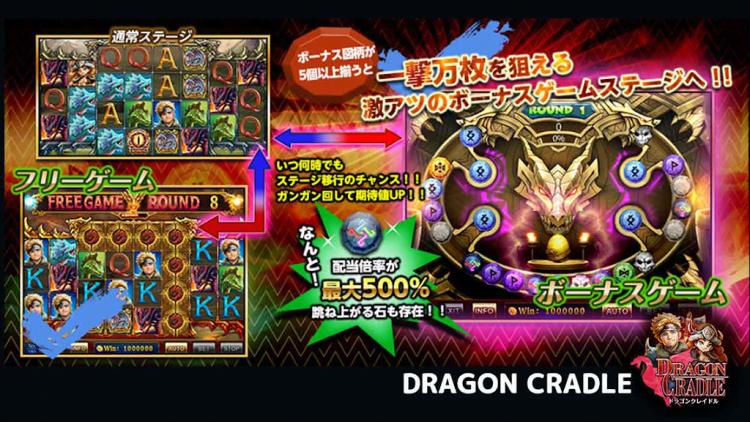 カジノ王国スロット「DRAGON CRADLE」