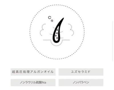【メデュラクーポン】初回2980円!『メデュラ』が【2co】のクーポンコード使用でお得に試せる♪買い方・感想・万が一の返金・解約方法まで