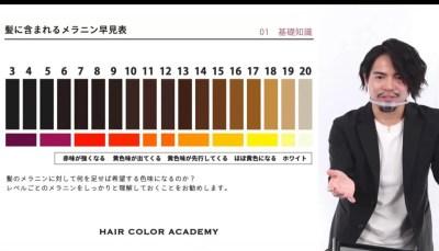 日々勉強!山崎健吾さんのカラー理論がわかりやすい